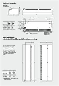 Vzduchová clona FRICO Thermozone PA3500 rozměry