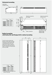 Vzduchová clona FRICO Thermozone PA4200 rozměry